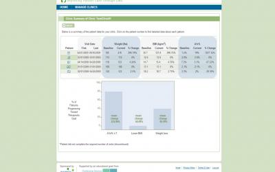Case Study: Diabetes Treatment Tracking Website
